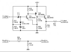 g7000 schema